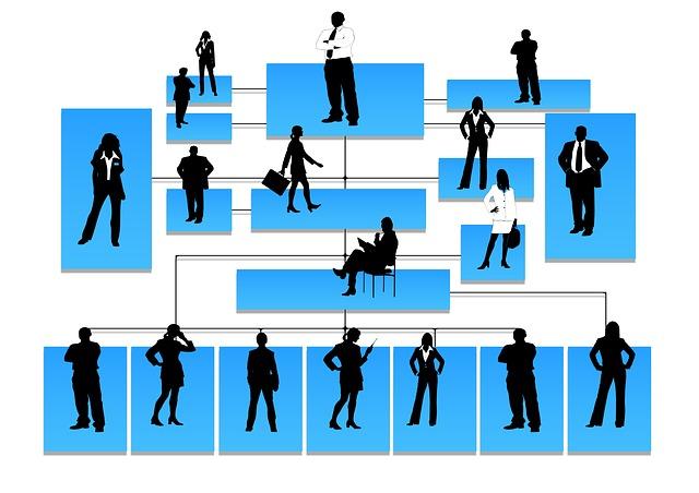 Führungsnachwuchs erfolgreich ausbilden